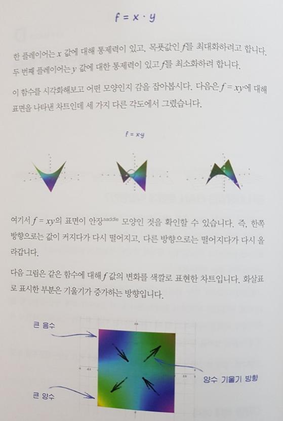 부록_268p