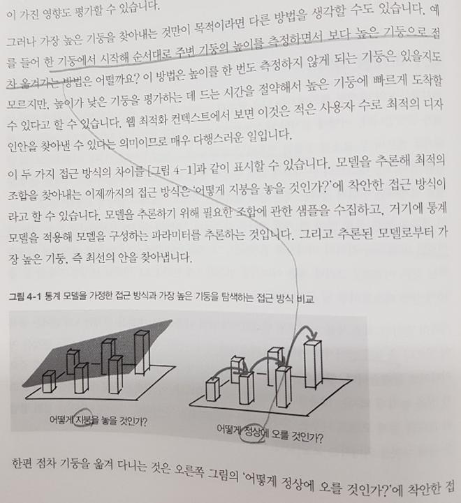 메타휴리스틱