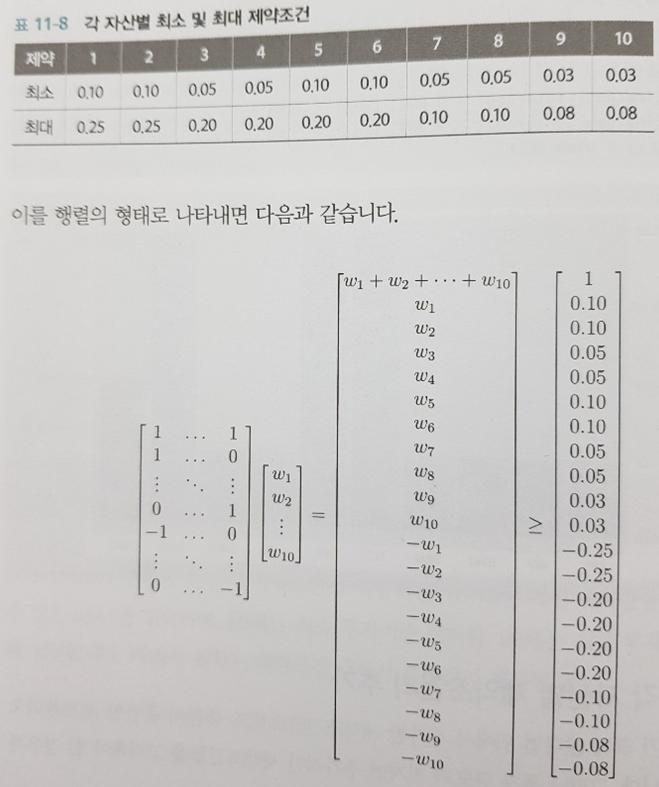 최소분산_266